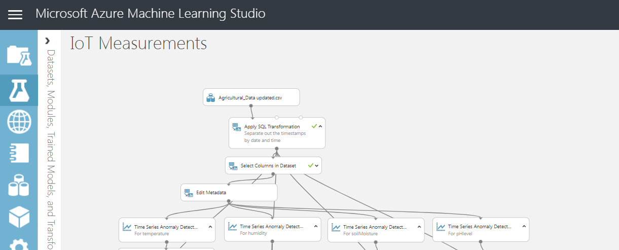 timeseriesinsight Copy - Anomaly Detection for IoT Measurements using Azure Machine Learning
