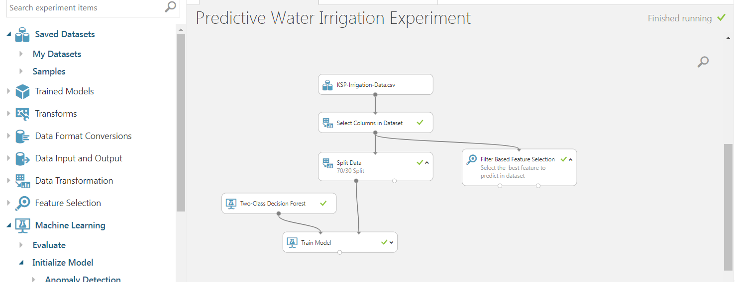 12 - Agriculture Water Irrigation - Predictive Analytics Using Microsoft Azure ML