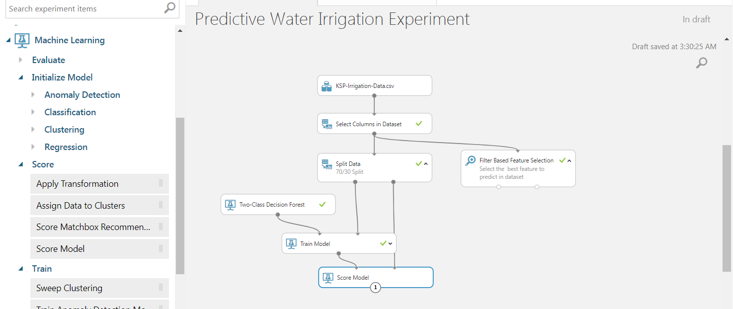 13 - Agriculture Water Irrigation - Predictive Analytics Using Microsoft Azure ML