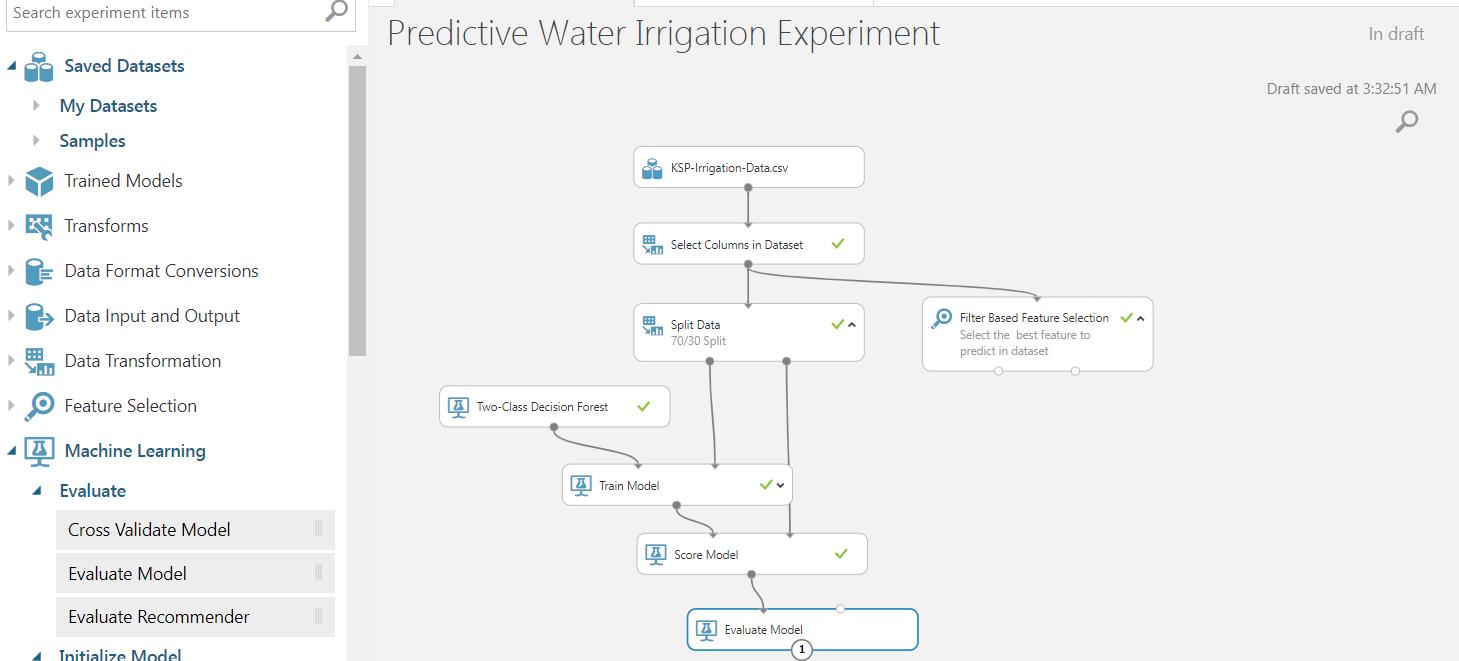 15 - Agriculture Water Irrigation - Predictive Analytics Using Microsoft Azure ML