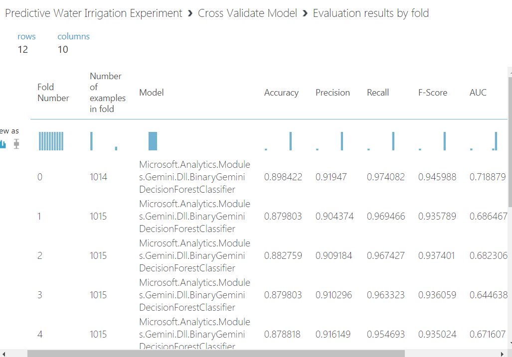 18 - Agriculture Water Irrigation - Predictive Analytics Using Microsoft Azure ML