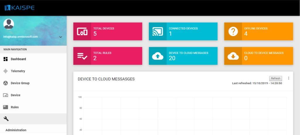 Dashboard 1 1024x460 - KAISPE Internet of Things (IoT) Portal