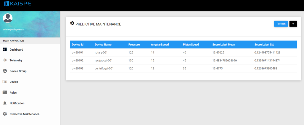 refresh 1024x423 - Predictive Maintenance Feature in KAISPE IoT Web Portal