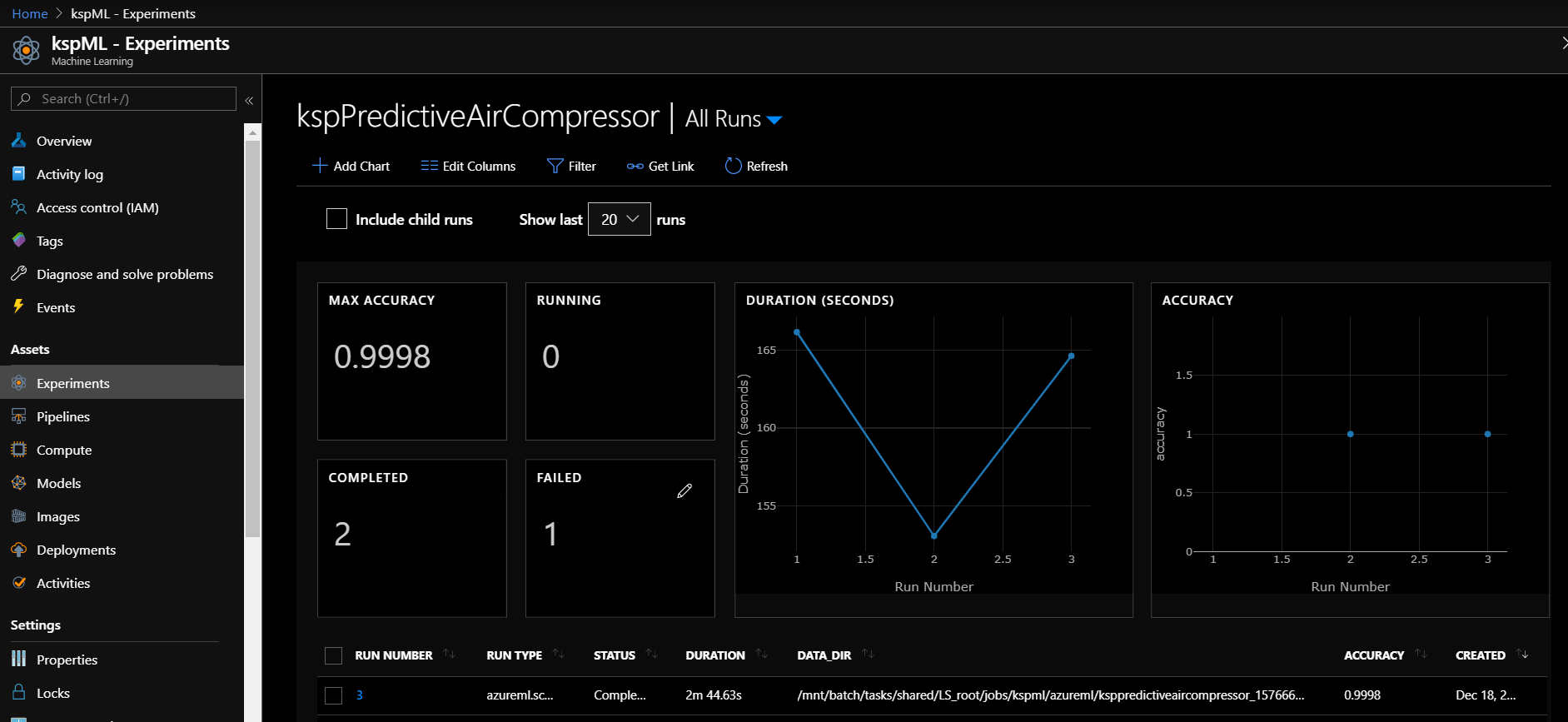 mlservice1 - Predictive Maintenance of Air Compressors using Azure ML Services