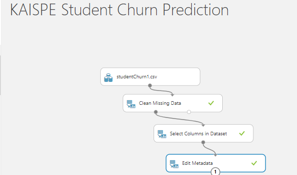 categorical - Student Churn Prediction using Microsoft Azure Machine Learning