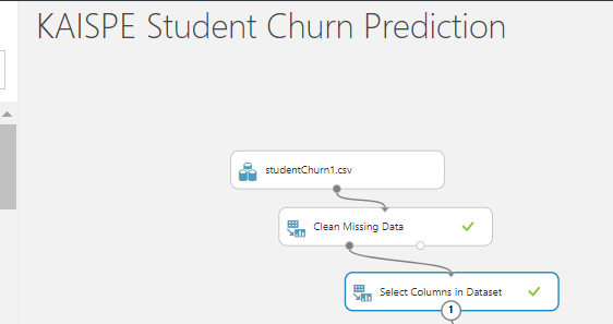 clean prepare data - Student Churn Prediction using Microsoft Azure Machine Learning