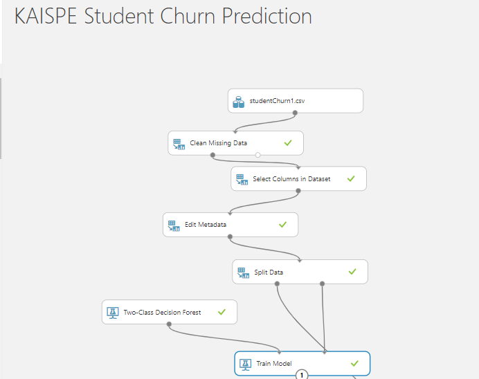 train model - Student Churn Prediction using Microsoft Azure Machine Learning